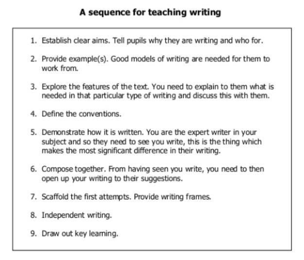 Teaching Sequence For Writing