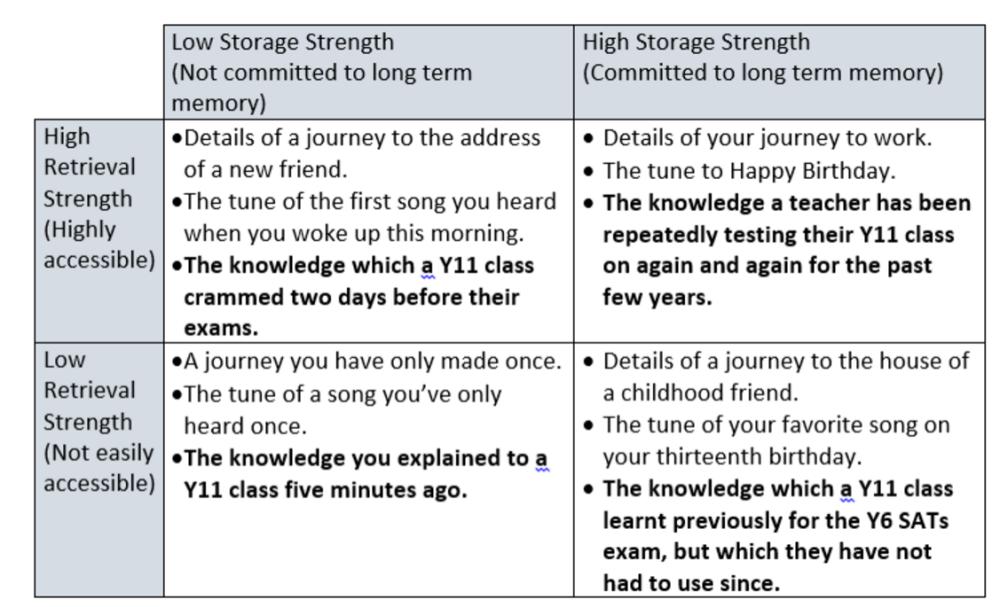 Bjork - Storage and Retrieval Strength